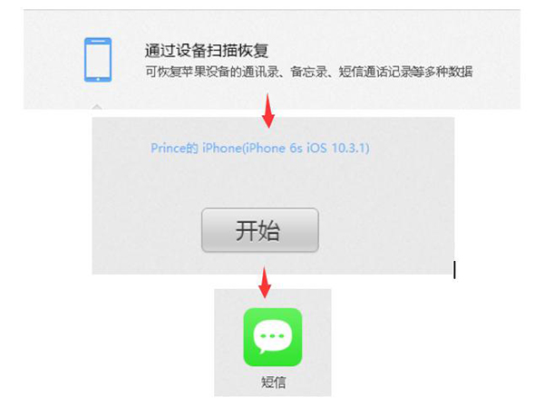 iPhone恢复已删除短信方法.jpg